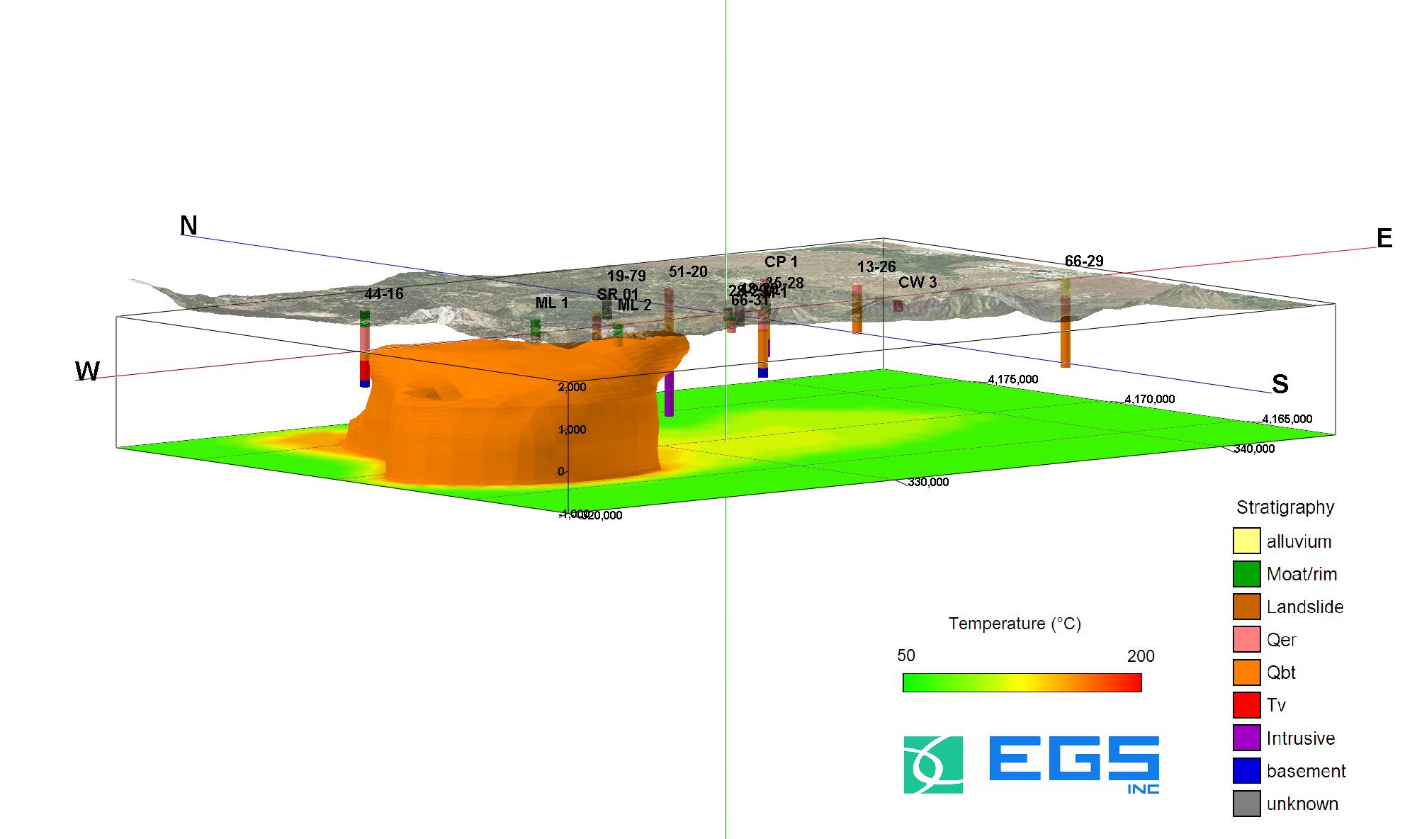 EGS Model Imagery