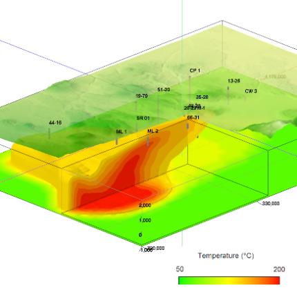 Temperature Model EGS